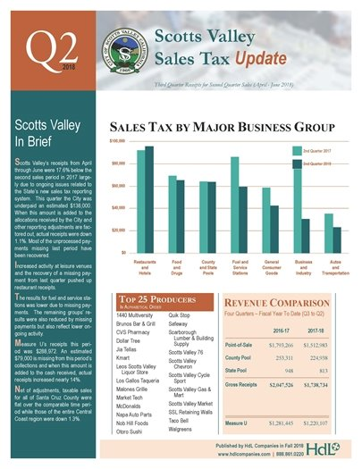 Sale Tax Newsletter